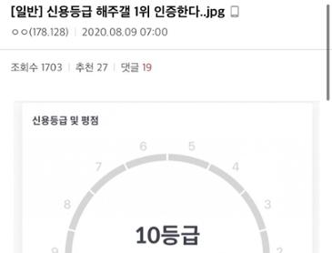 한국 신용등급 0.1%