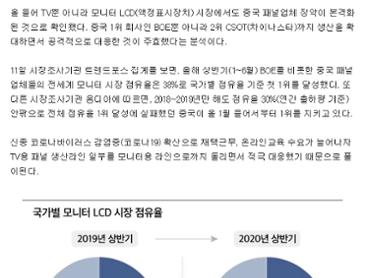 짐싸기 시작한 삼성, 생산량 600% 늘린 중국… 상반기 모니터 LCD 점유율서 中 첫 1위