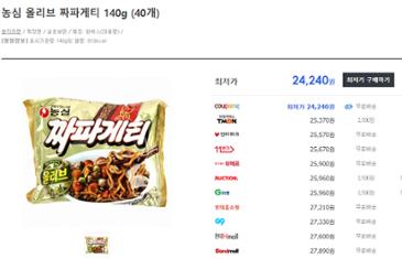 농심 올리브 짜파게티 140g (40개) - 24,240원