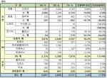 한국지엠 9월 판매 총 40,544대 기록, 전년 동월 대비 89.5% 증가