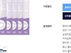 [티몬] 장당 219원 K 스마트마스크 100매 (21900원)