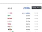 사세(SASE) 왕새우 튀김 300g (1개) 2,880원