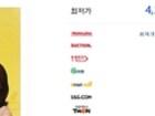 남양유업 프렌치카페 카페믹스 스틱 50T (1개) 4,240원