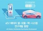 [오토저널] xEV 배터리 셀모듈팩시스템  연구개발 동향