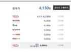 오뚜기 오쉐프 손만두 1.3kg (1개) 4,130원