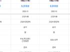 [위메프] 펫에그젤 고양이 영양제 4종 또한 특가!!! 5,310원!! + 무배 / 쿠폰적용 4,780원
