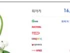 [옥션] 넨도로이드 493 유키 미쿠 스노우벨 / 해외구매지만 배송비 착함 2,500원