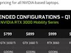 NVIDIA, 노트북 RTX3080은 16GB 탑재? 게이밍 노트북 저렴해지나..