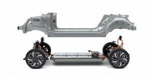 현대ㆍ기아차 그리고 제네시스까지 E-GMP 기반 고성능 전기차 개발