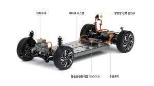 현대차그룹 전기차 전용 플랫폼 E-GMP 공개, 5분 충전에 100km 주행