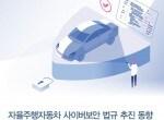[오토저널] 자율주행자동차 사이버보안 법규 추진 동향