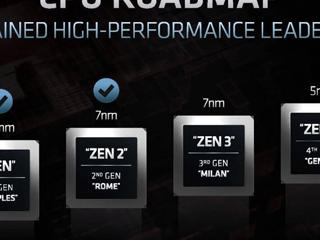 AMD Zen4 앞서 Zen3+ 라이젠, 2021년 말 출시?