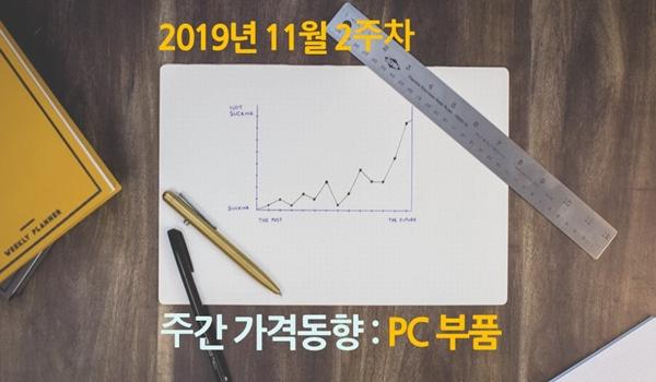11월 2주차 PC부품 가격동향