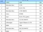 3월 수입 승용차 27,297대 신규등록