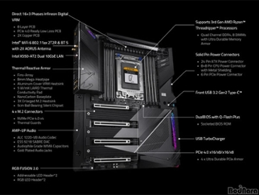 기가바이트, 3세대 라이젠 스레드리퍼 지원 TRX40 AORUS 메인보드 발표
