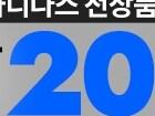 쿠팡 아디다스 전상품 추가할인 20%!