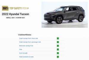 출시 약 1년 만에 현대차 '신형 투싼' IIHS 충돌 테스트 평가 공개