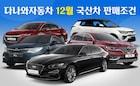 국산차 5개 제조업체, 19년 12월 판매조건 발표