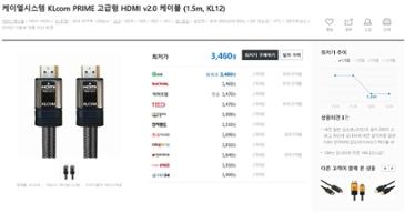 케이엘시스템 KLcom PRIME 고급형 HDMI v2.0 케이블 리뷰