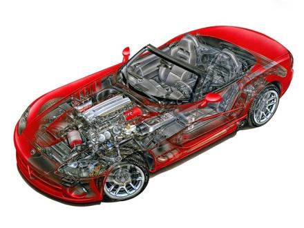Sema 2016 Dodge Shakedown Challenger Concept Is A Mopar Made Restomod likewise 11918641295 furthermore Dodge Ram Srt 10 Supercharged For Sale besides 1963 Dodge Polara likewise New Dodge Challenger Drag Pak Packs 8 4 Liter Viper Ish V10. on dodge challenger with viper engine