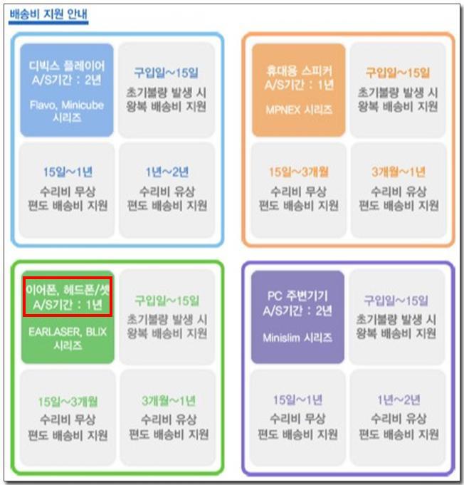 80 배송비 지원-다나와 상품정보.jpg