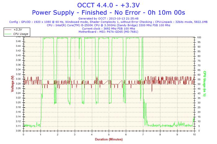 2013-10-13-21h35-Voltage-+3.3V.png