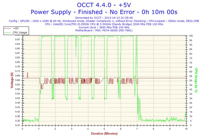 2013-10-13-21h35-Voltage-+5V.png