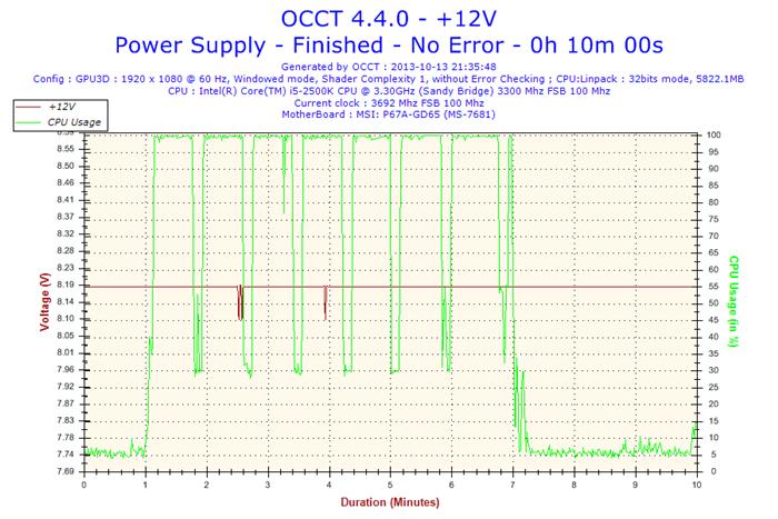 2013-10-13-21h35-Voltage-+12V.png