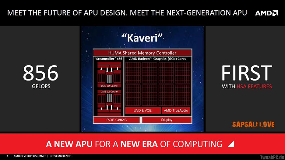 amd_kaveri-856-GFLOPS.jpg