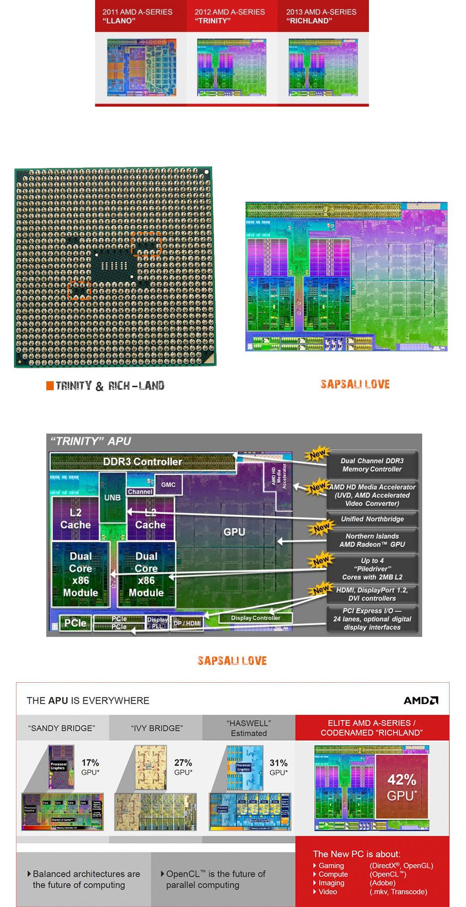 A10-7850k-패키지11.jpg