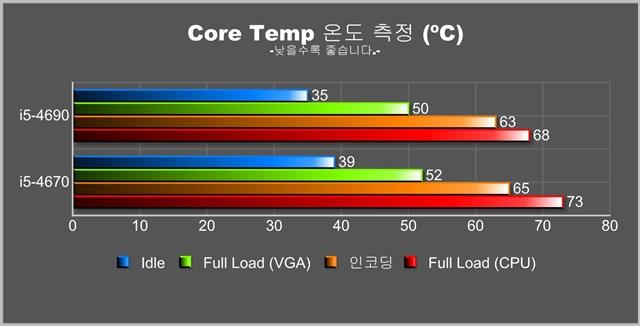 vs 온도.jpg