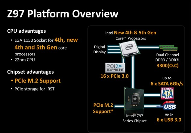 ASUS-Z97-Motherboards2-635x444.jpg