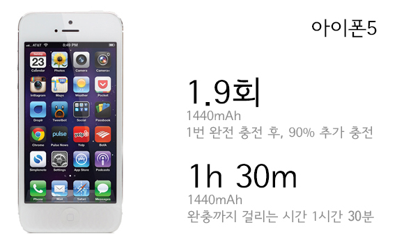 iPhone5White.jpg