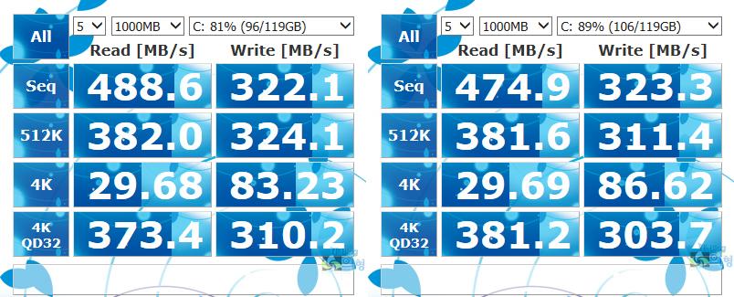 PLEXTOR 플렉스터 M6S SSD SATA3 벤치마크 (5)-1.jpg