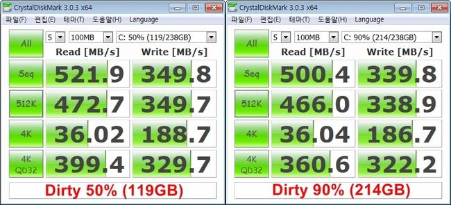 1.Dirty-CDM.jpg