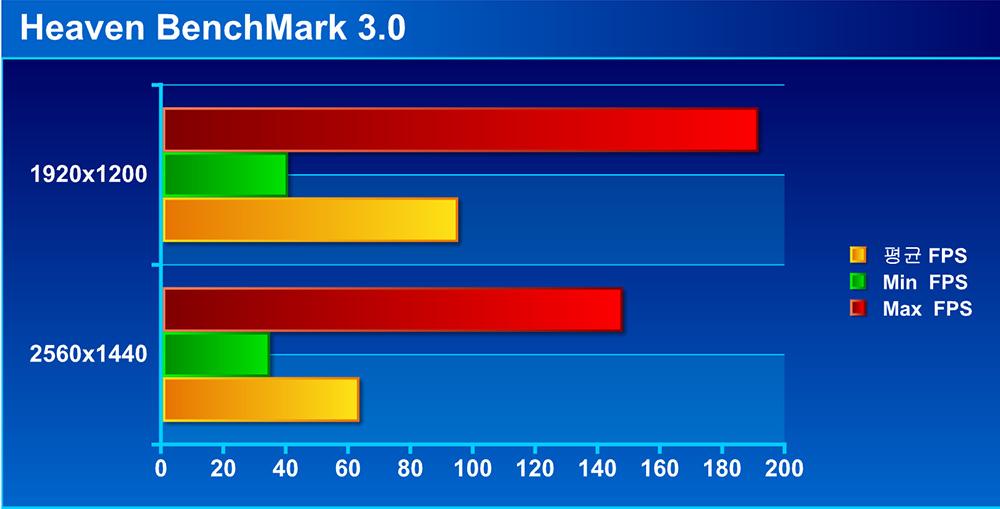 ASUS 지포스 GTX760 OC D5 2GB DCII 그래픽카드 추천 사용 후기 076.jpg