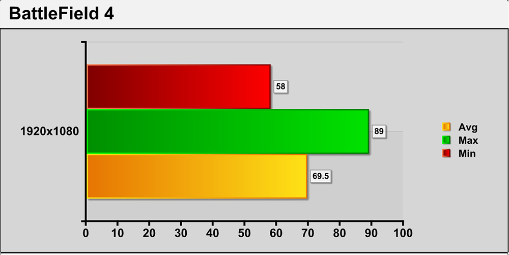 ASUS 지포스 GTX760 OC D5 2GB DCII 그래픽카드 추천 사용 후기 101.jpg