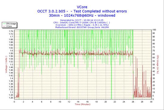 2014-08-10-13h13-VCore-1.jpg