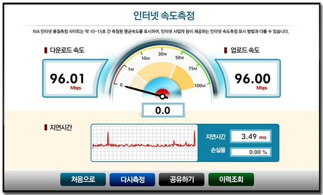 44-3 써어드 pc 인터넷 속도 측정(3).jpg