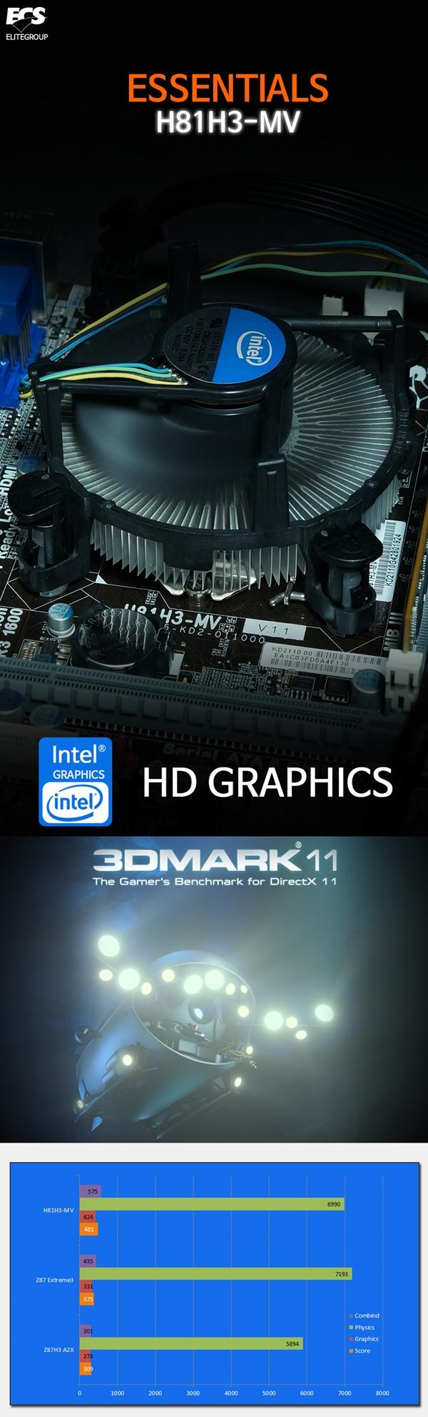ECS H81H3 MV3DMARK-11.jpg