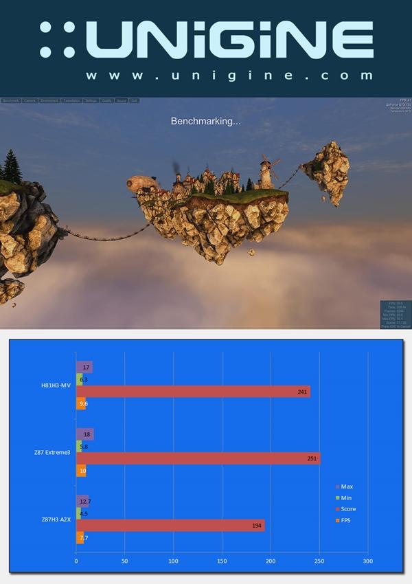 ECS H81H3 MVUnigine-heaven-benchmark.jpg