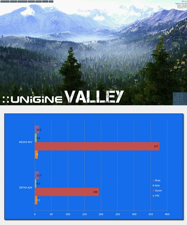 ECS H81H3 MVUnigine-valley.jpg