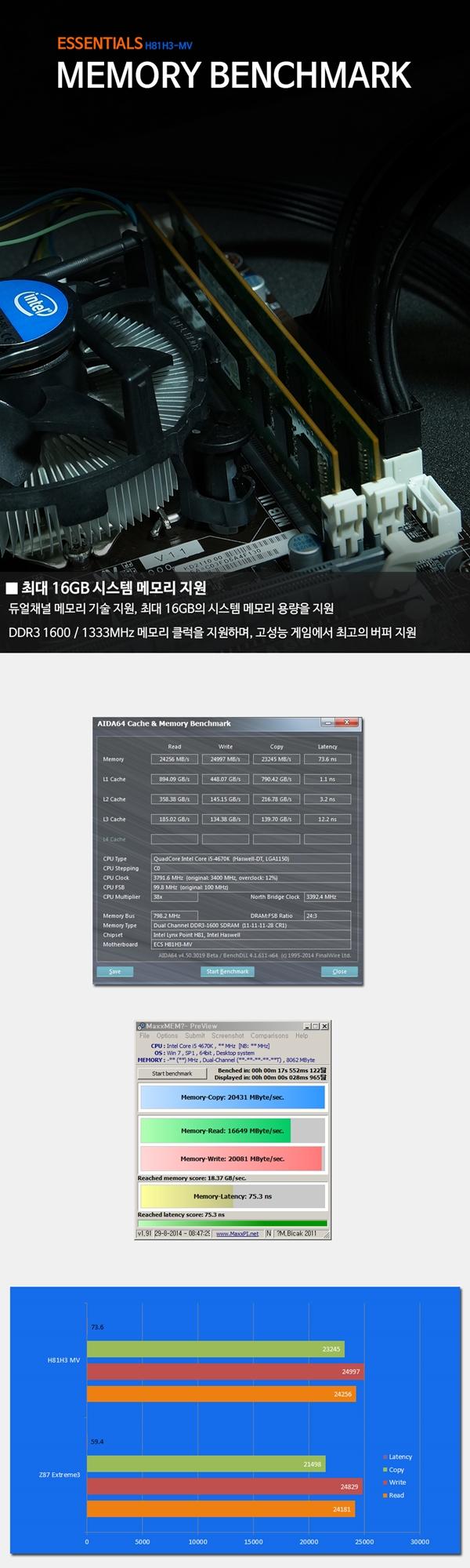 ECS H81H3 MV메모리-벤치마크.jpg