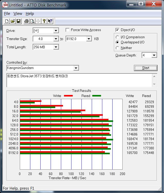 트랜센드 3TB 외장하드 StoreJet 35T3 USB 3.0 Transcend 사용 후기 79.jpg