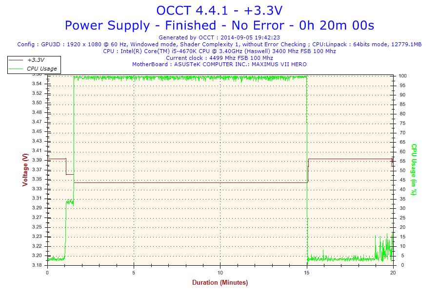 2014-09-05-19h42-Voltage-+3.3V.png