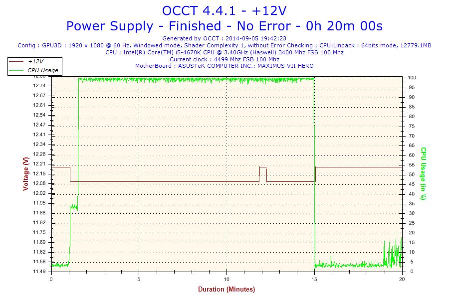 2014-09-05-19h42-Voltage-+12V.png