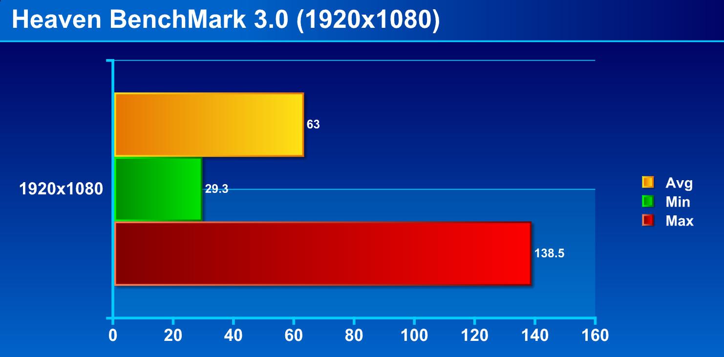중급 그래픽카드 조텍 GTX750 Ti D5 1GB ZOTAC 벤치마크 사용 후기 128-1.jpg