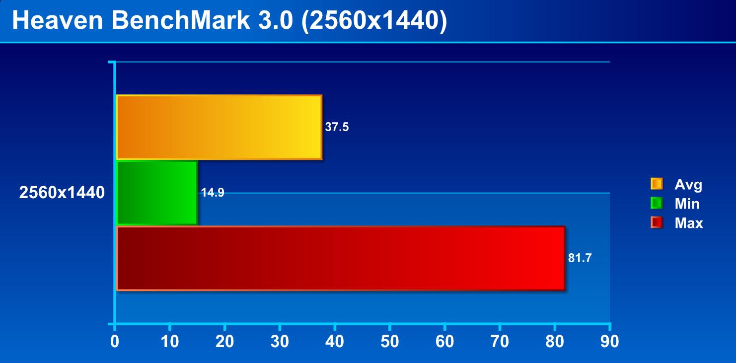 중급 그래픽카드 조텍 GTX750 Ti D5 1GB ZOTAC 벤치마크 사용 후기 129-1.jpg