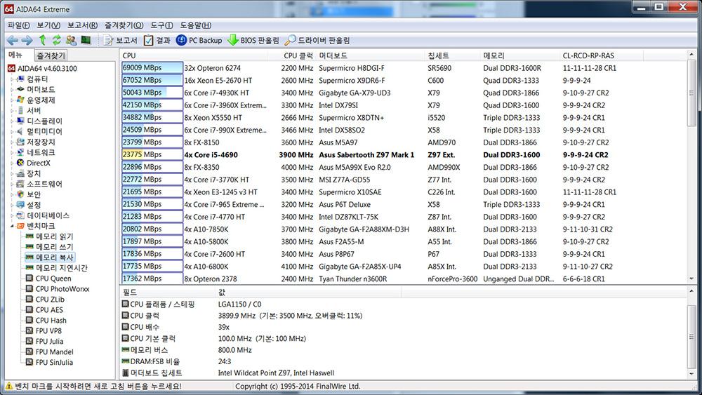 AVEXIR DDR3 8G PC3-12800 CL9 CORE Series 아벡시아 코어 시리즈 LED 튜닝 램 화이트 사용 후기 33.jpg