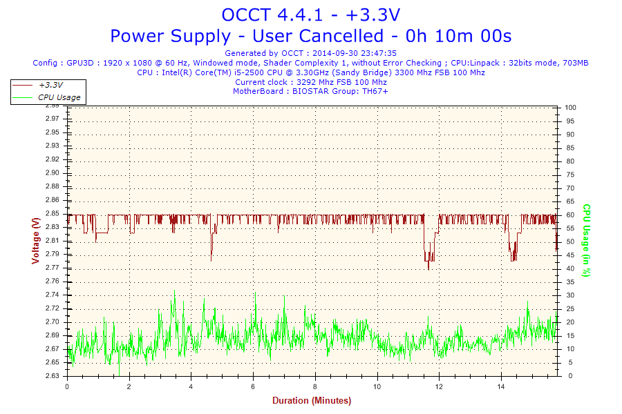 [파워렉스]POWEREX REX III 600W Triple V2.3 사용기